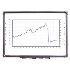"""Интерактивная доска 84"""" ELITEBOARD WR-84A10, инфракрасная, 161х113, 4х3, стилус/рука, 10 пользователей"""